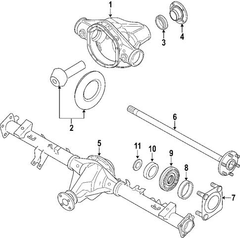 Rear Axle Scat