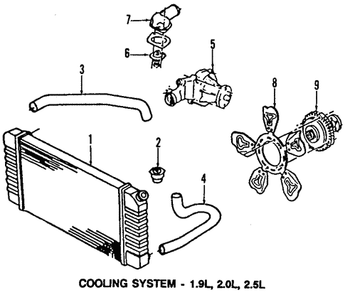 cooling system/radiator & components for 1991 chevrolet s10 #1
